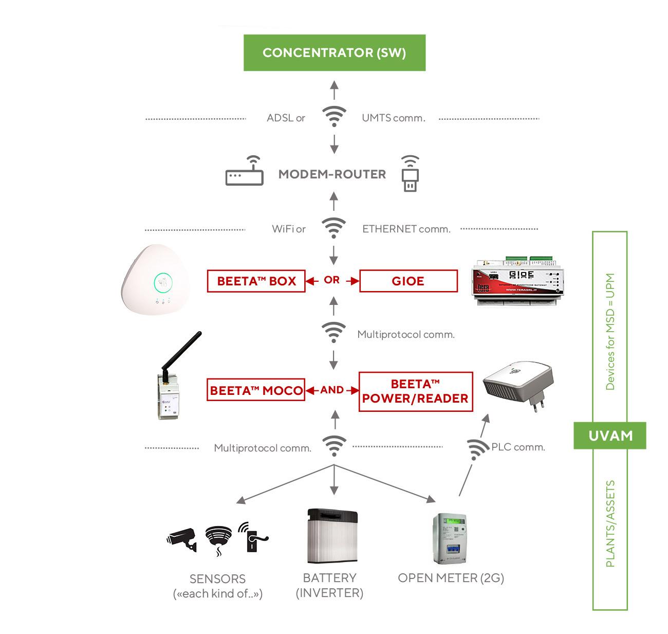 digital energy schema2 1400